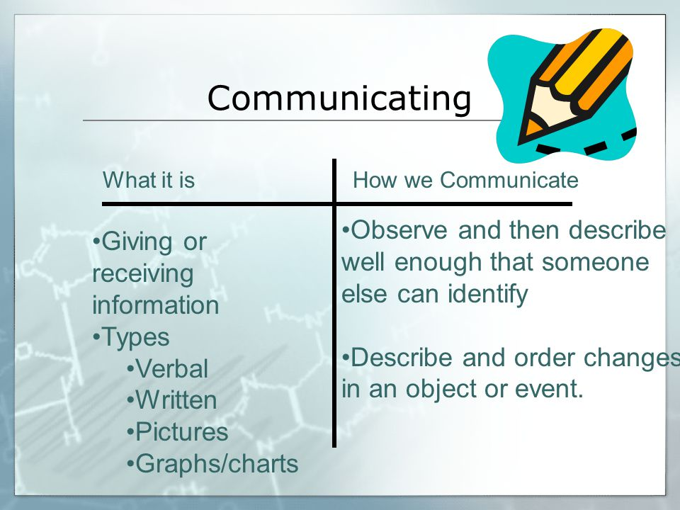 Communicating How do I communicate? 1.Observe, then describe enough of the properties of an object or event so someone can identify it. 2.Describe and
