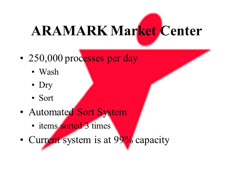 ARAMARK Market Center 250,000 processes per day Wash Dry Sort Automated Sort System items sorted 3 times Current system is at 99% capacity