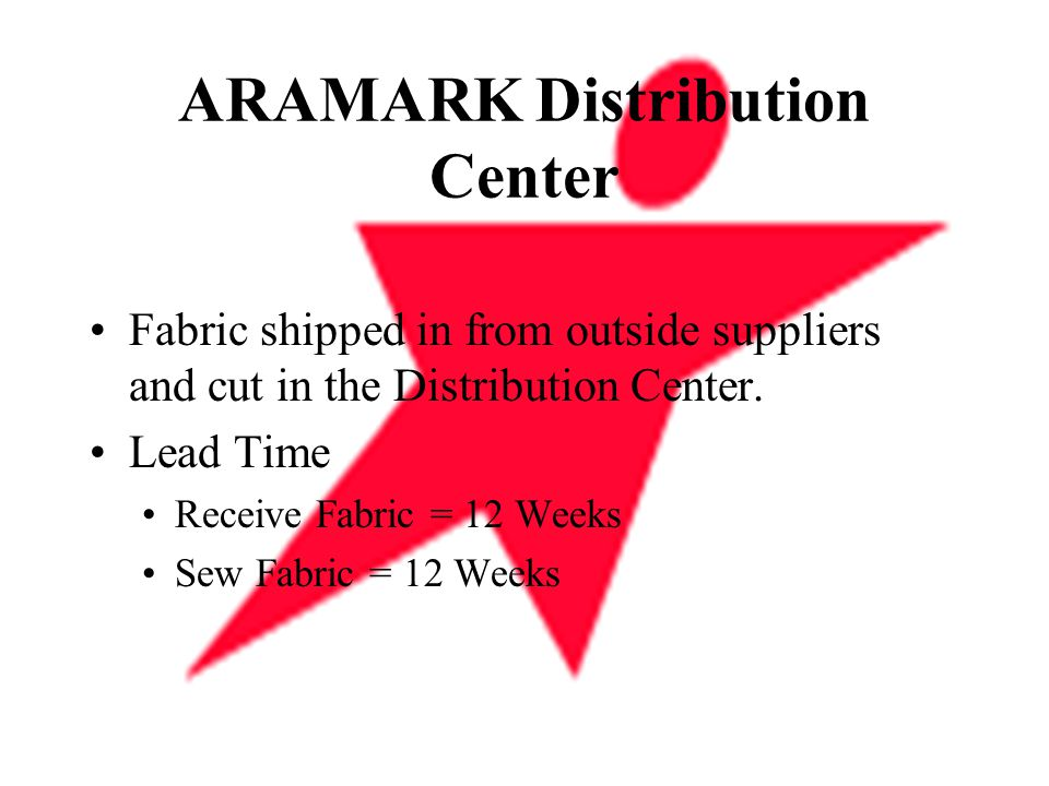 ARAMARK Distribution Center Fabric shipped in from outside suppliers and cut in the Distribution Center.