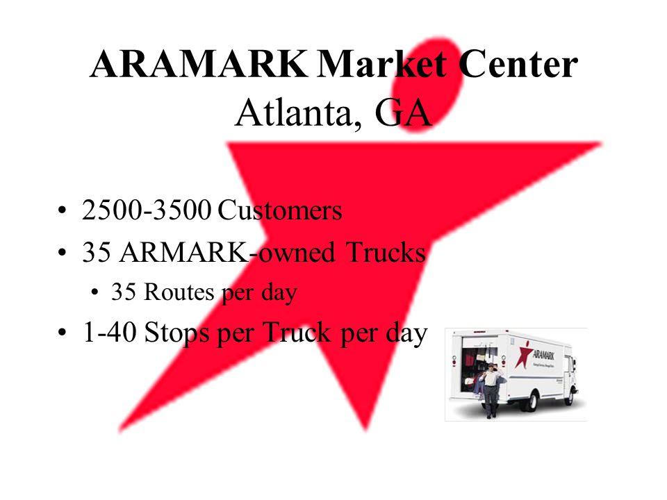 ARAMARK Market Center Atlanta, GA 2500-3500 Customers 35 ARMARK-owned Trucks 35 Routes per day 1-40 Stops per Truck per day