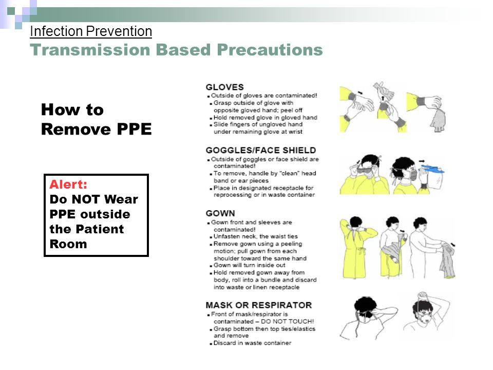 Infection Prevention Transmission Based Precautions How to Remove PPE Alert: Do NOT Wear PPE outside the Patient Room