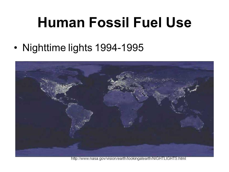 Human Fossil Fuel Use Nighttime lights 1994-1995 http://www.nasa.gov/vision/earth/lookingatearth/NIGHTLIGHTS.html