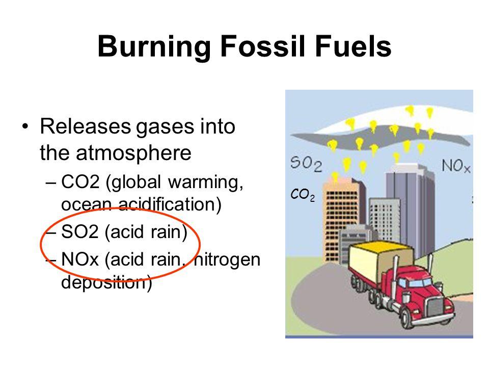 Burning Fossil Fuels Releases gases into the atmosphere –CO2 (global warming, ocean acidification) –SO2 (acid rain) –NOx (acid rain, nitrogen depositi