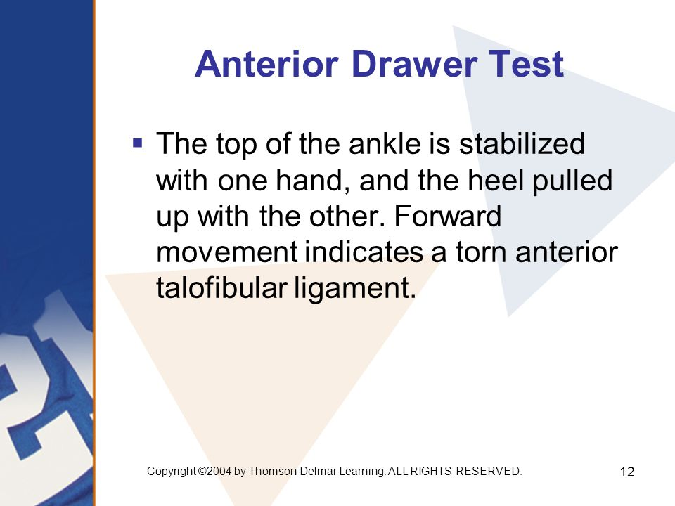 Copyright ©2004 by Thomson Delmar Learning. ALL RIGHTS RESERVED. 12 Anterior Drawer Test  The top of the ankle is stabilized with one hand, and the h