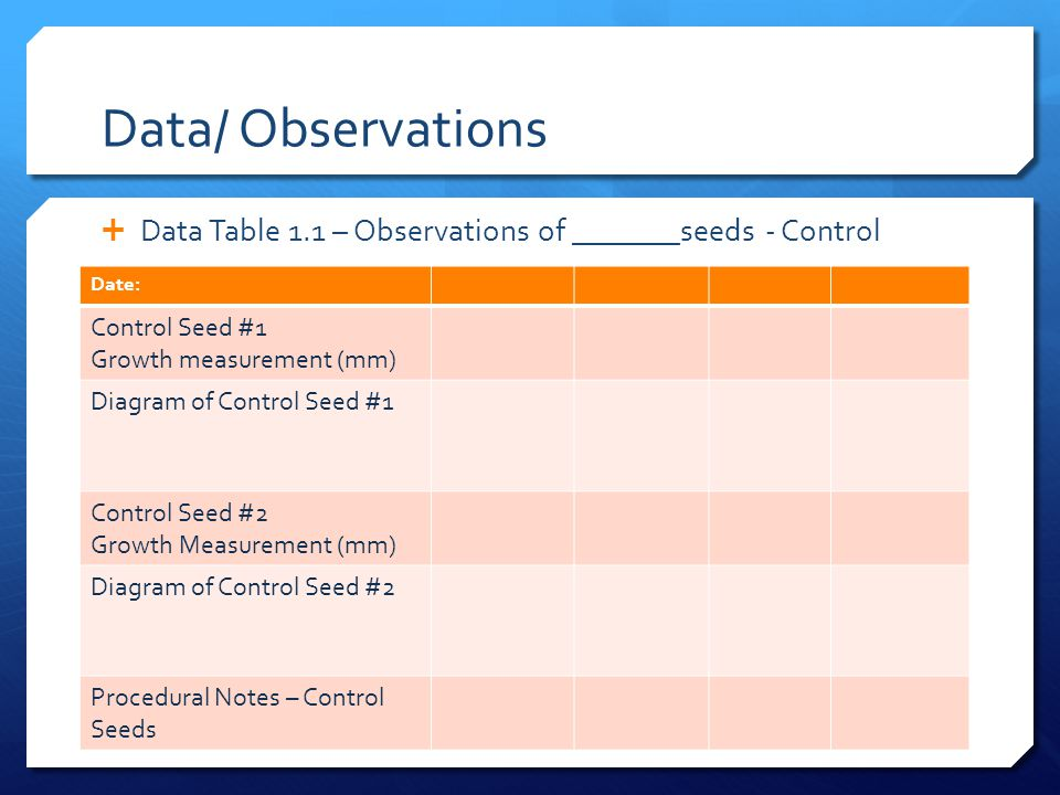 Data/ Observations  Data Table 1.1 – Observations of _______seeds - Control Date: Control Seed #1 Growth measurement (mm) Diagram of Control Seed #1 Control Seed #2 Growth Measurement (mm) Diagram of Control Seed #2 Procedural Notes – Control Seeds