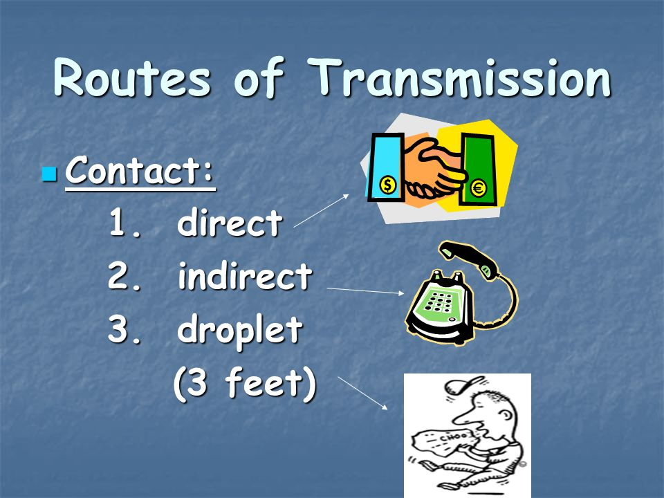 Routes of Transmission Contact: Contact: 1. direct 2. indirect 3. droplet (3 feet)