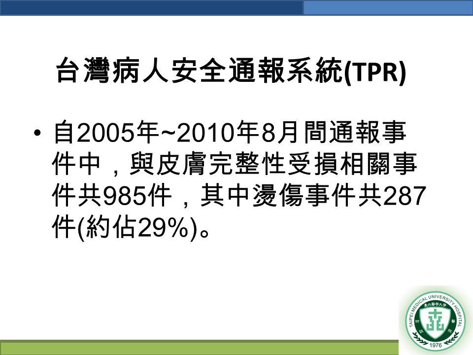 台灣病人安全通報系統 (TPR) 自 2005 年 ~2010 年 8 月間通報事 件中,與皮膚完整性受損相關事 件共 985 件,其中燙傷事件共 287 件 ( 約佔 29%) 。