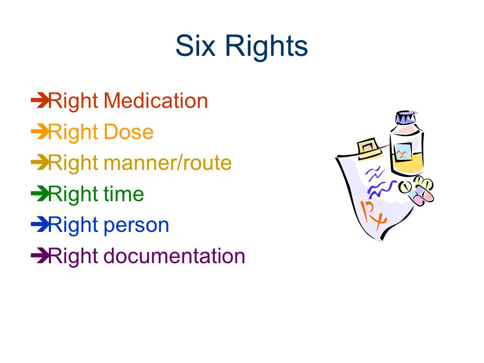 Six Rights  Right Medication  Right Dose  Right manner/route  Right time  Right person  Right documentation