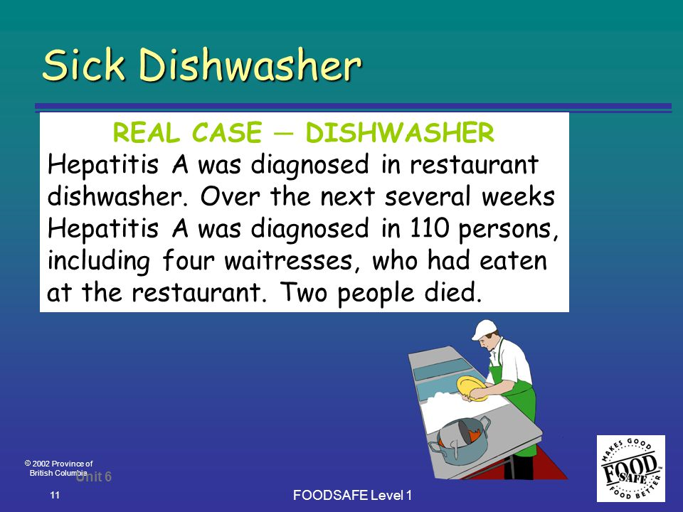  2002 Province of British Columbia FOODSAFE Level 1 11 Sick Dishwasher Unit 6 REAL CASE ─ DISHWASHER Hepatitis A was diagnosed in restaurant dishwasher.