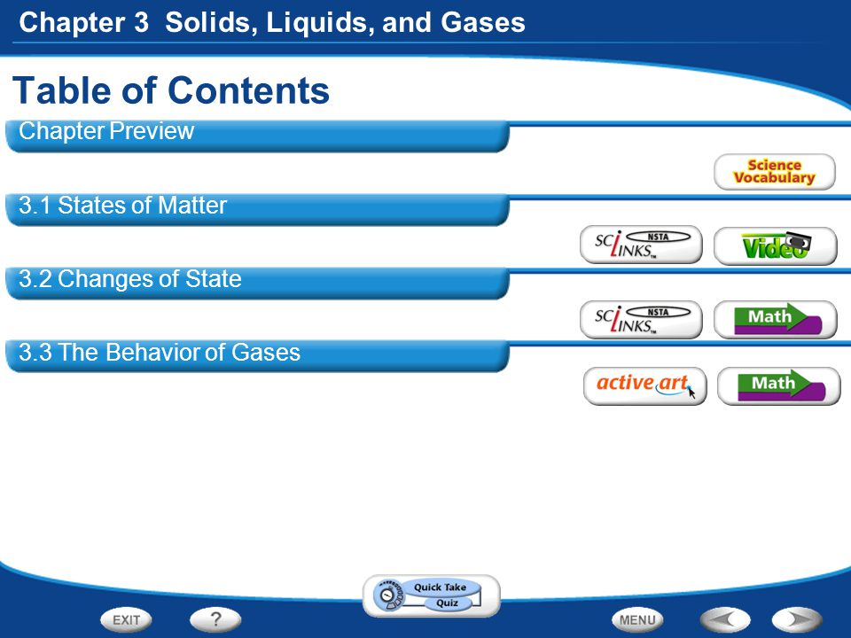 Chapter 3 Solids, Liquids, and Gases Table of Contents Chapter Preview 3.1 States of Matter 3.2 Changes of State 3.3 The Behavior of Gases