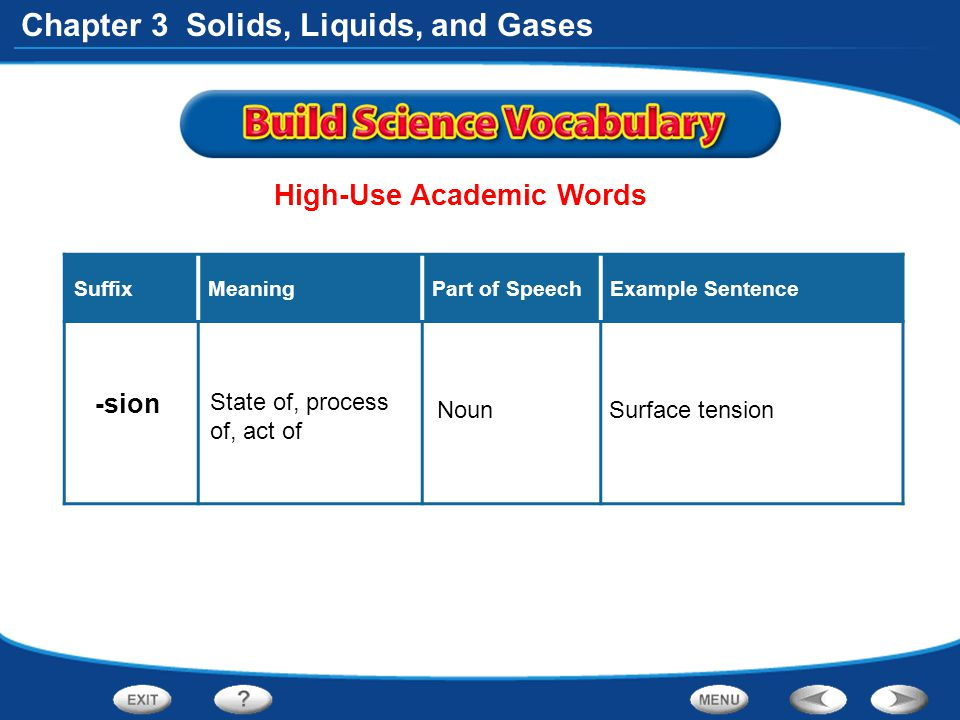 Chapter 3 Solids, Liquids, and Gases High-Use Academic Words SuffixMeaningPart of SpeechExample Sentence -sion State of, process of, act of NounSurfac