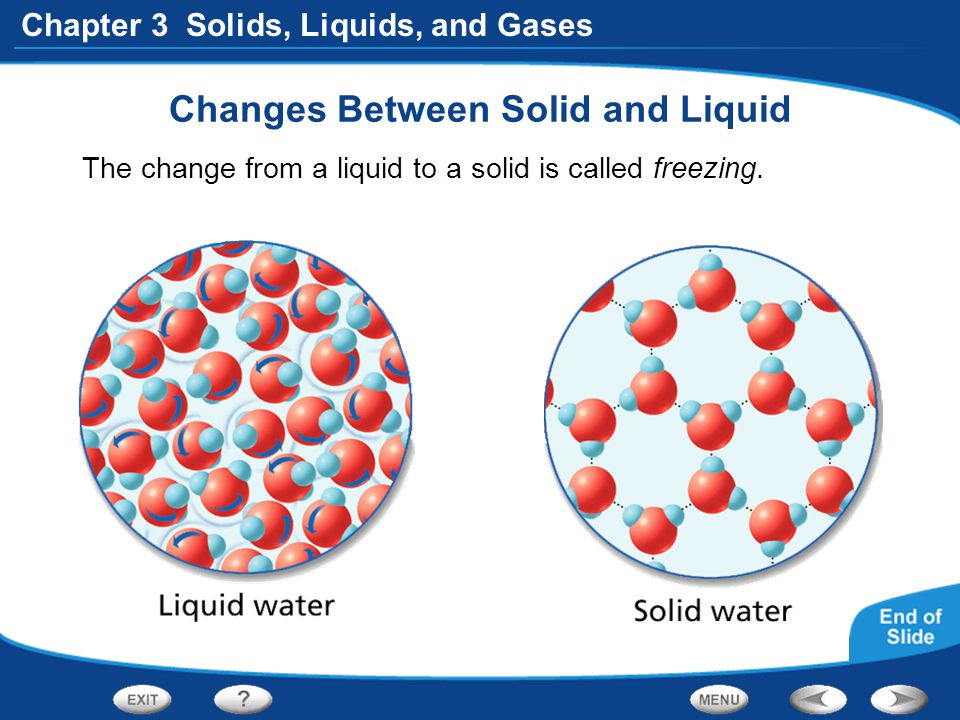 Chapter 3 Solids, Liquids, and Gases Changes Between Solid and Liquid The change from a liquid to a solid is called freezing.