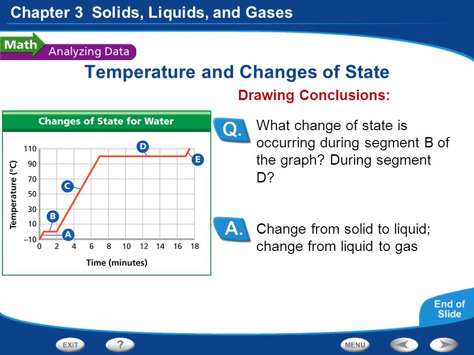 Chapter 3 Solids, Liquids, and Gases Temperature and Changes of State Change from solid to liquid; change from liquid to gas Drawing Conclusions: What
