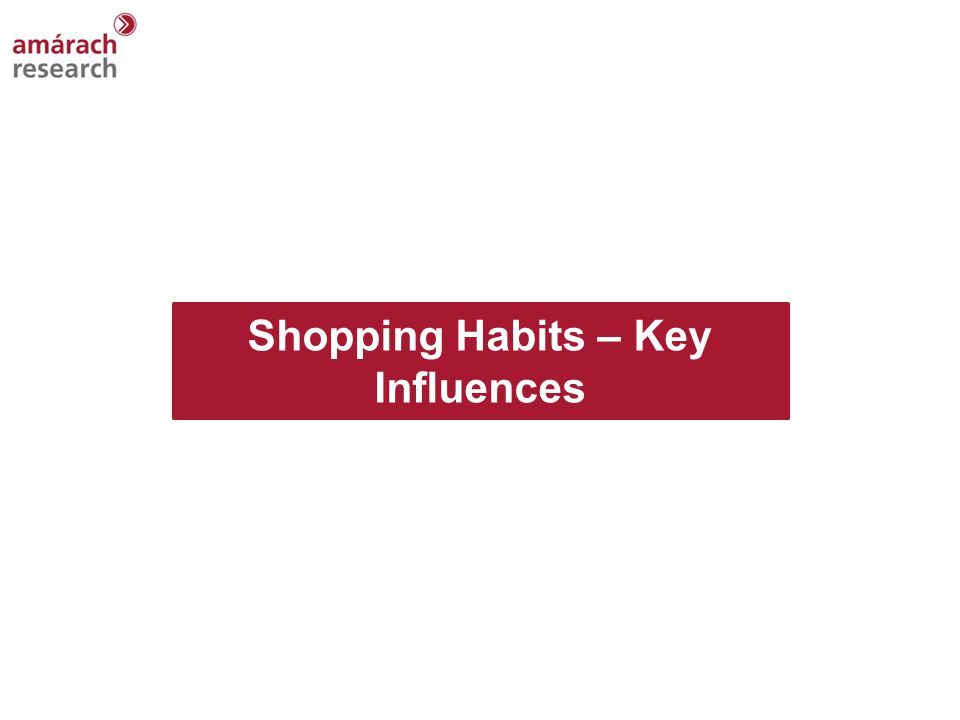 Shopping Habits – Key Influences
