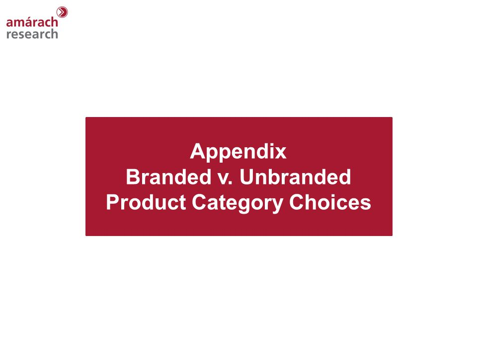 Appendix Branded v. Unbranded Product Category Choices