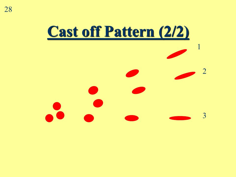 Cast-off Pattern (1/2) 27