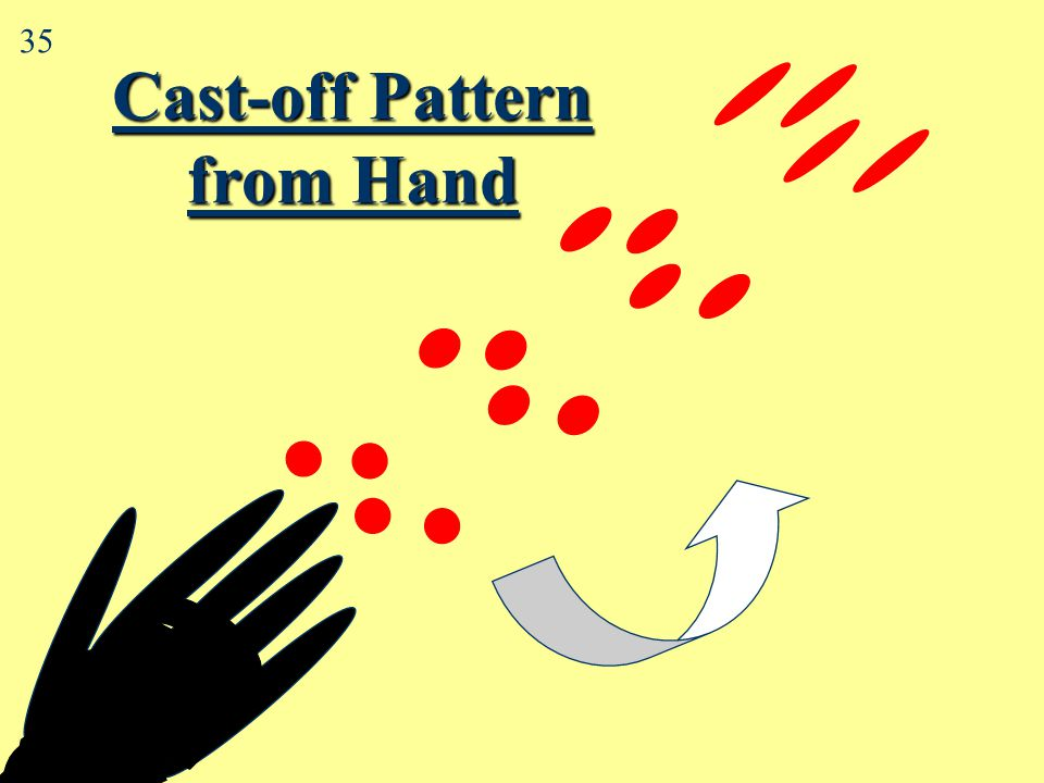 Cast-off Pattern Object 34