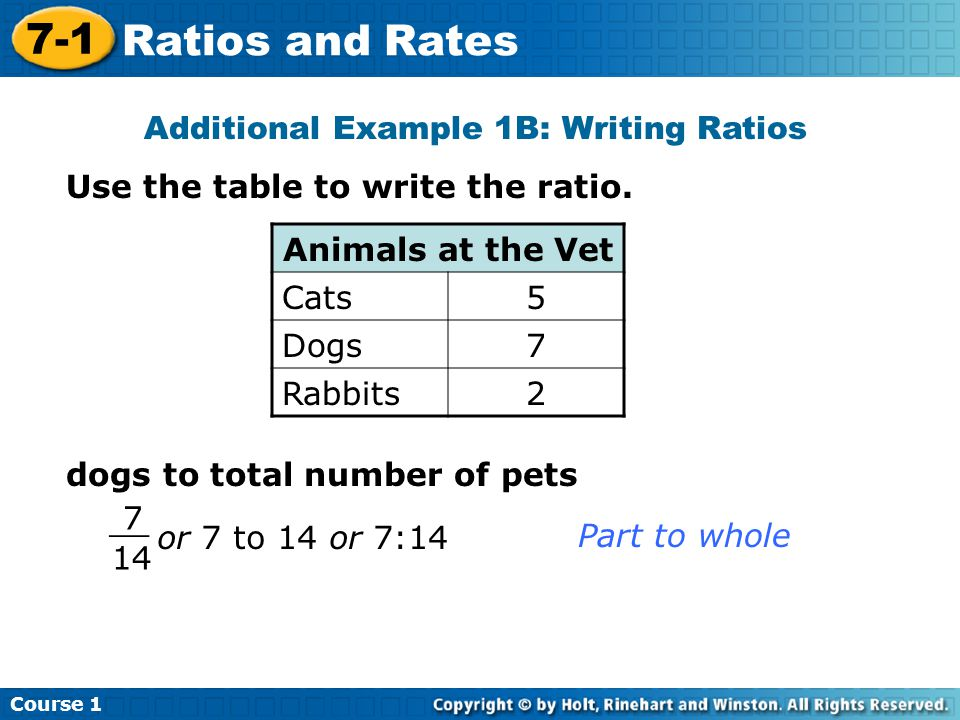Course 1 7-1 Ratios and Rates Additional Example 1B: Writing Ratios Use the table to write the ratio. dogs to total number of pets or 7 to 14 or 7:14