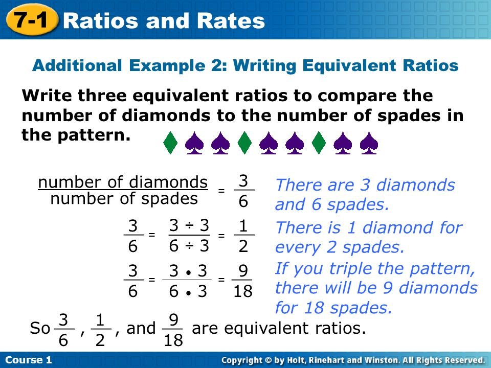 Course 1 7-1 Ratios and Rates Additional Example 2: Writing Equivalent Ratios Write three equivalent ratios to compare the number of diamonds to the number of spades in the pattern.