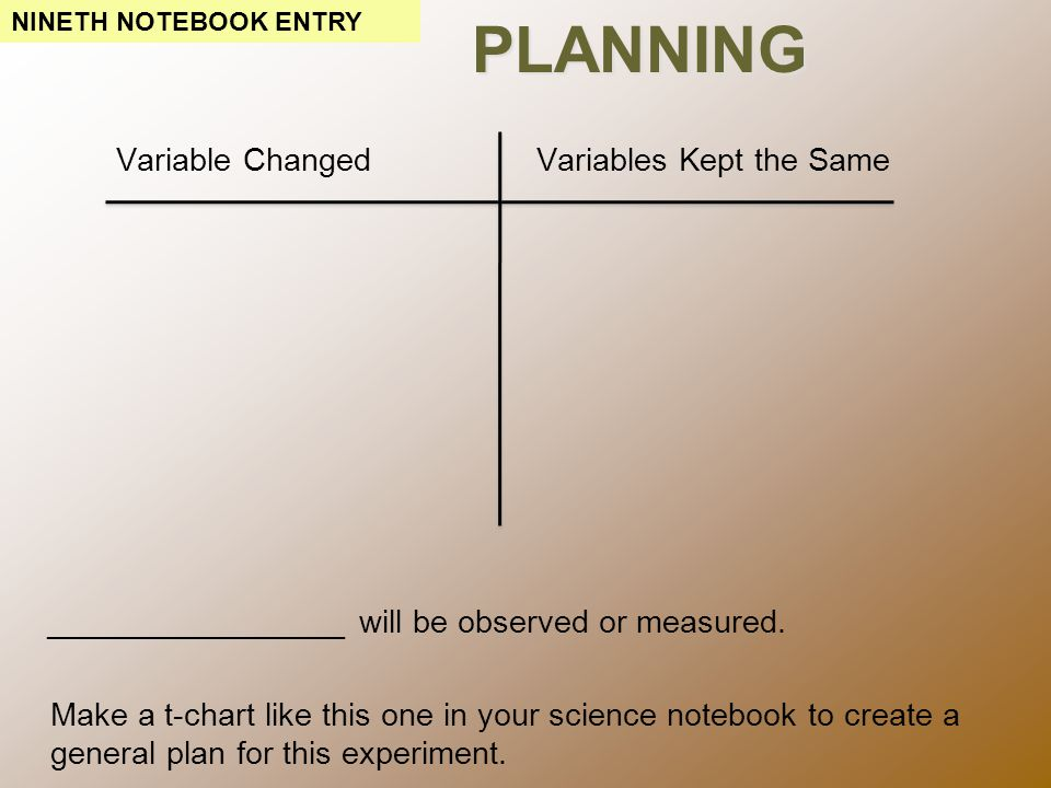 PLANNING Variable ChangedVariables Kept the Same _________________ will be observed or measured.