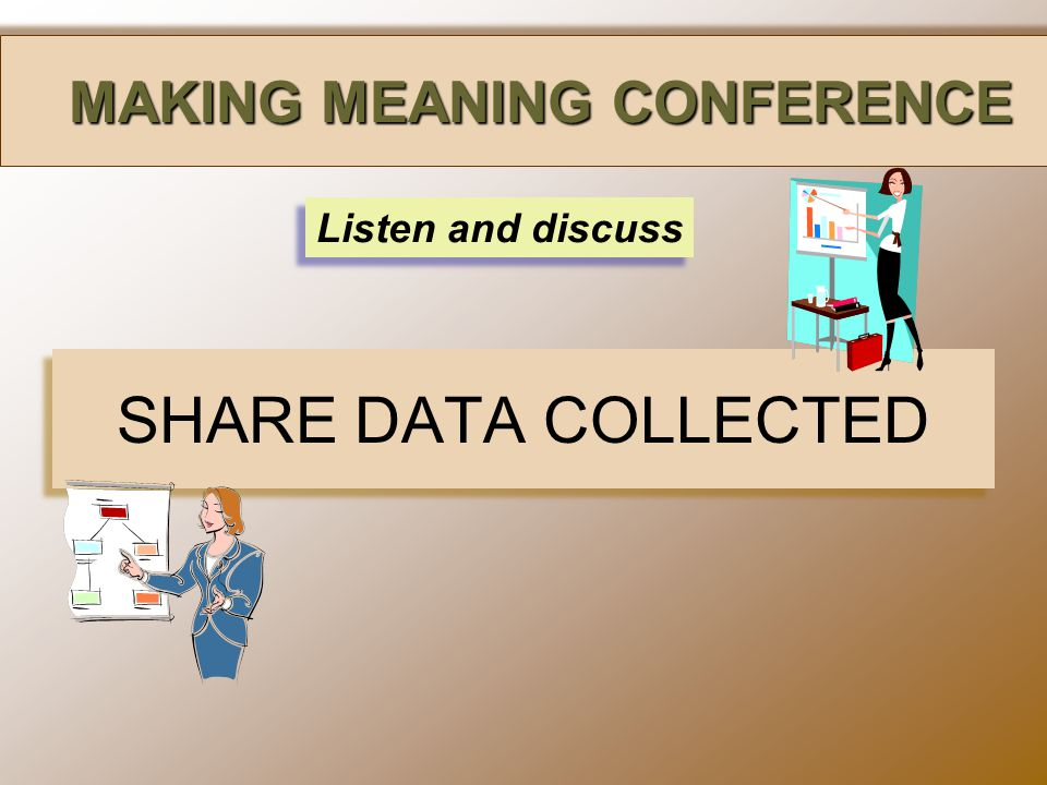 SHARE DATA COLLECTED Listen and discuss MAKING MEANING CONFERENCE