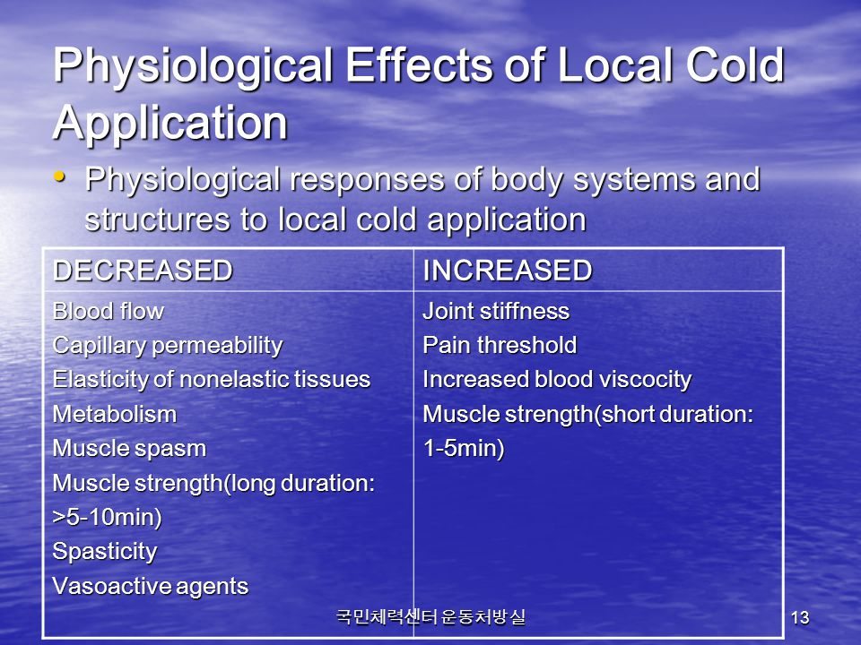 국민체력센터 운동처방실 13 Physiological Effects of Local Cold Application Physiological responses of body systems and structures to local cold application Physi