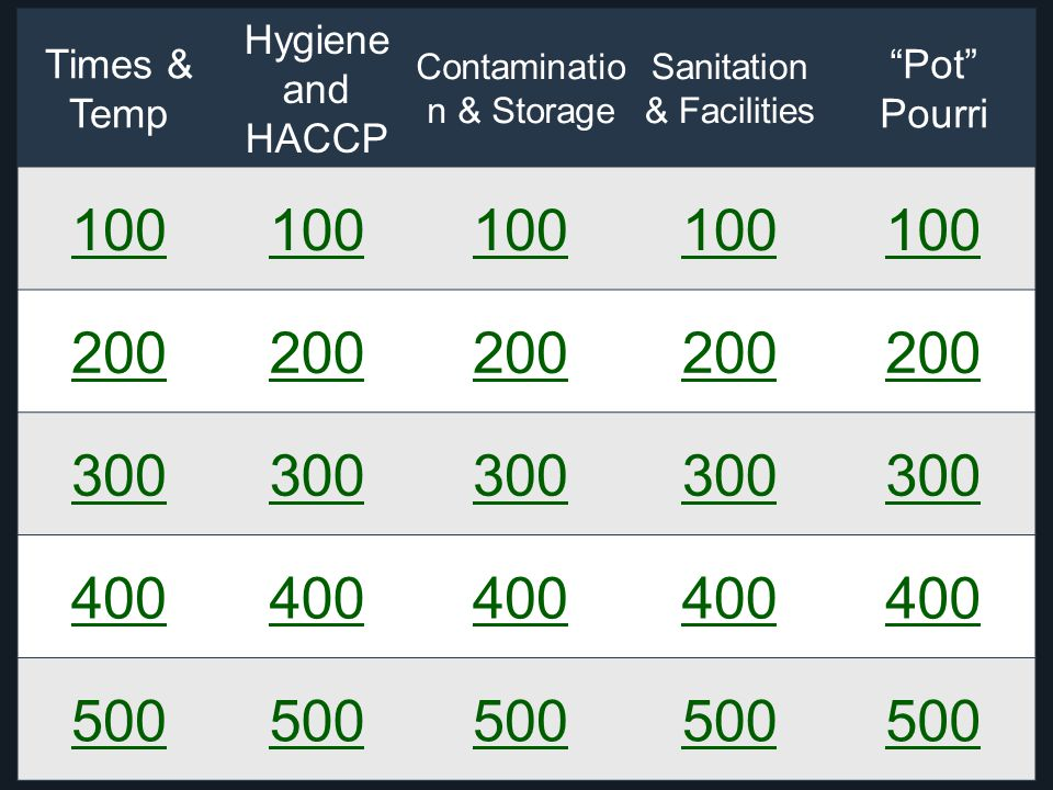 The proper way to turn off the faucet after washing hands. Hygiene and HACCP 100