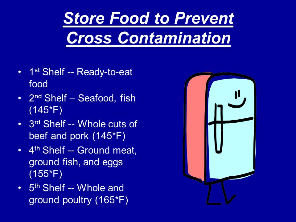 Store Food to Prevent Cross Contamination 1 st Shelf -- Ready-to-eat food 2 nd Shelf – Seafood, fish (145*F) 3 rd Shelf -- Whole cuts of beef and pork