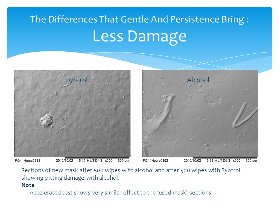 The Differences That Gentle And Persistence Bring : Less Damage Sections of new mask after 500 wipes with alcohol and after 500 wipes with Byotrol showing pitting damage with alcohol.