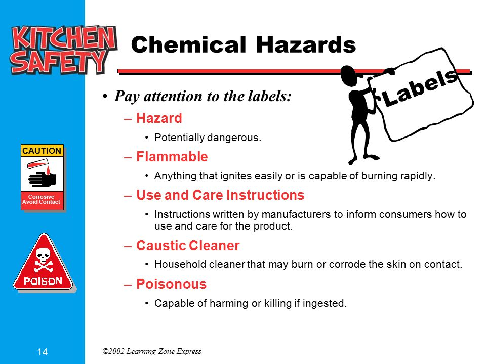 ©2002 Learning Zone Express 14 Labels CAUTION Corrosive Avoid Contact Chemical Hazards Pay attention to the labels: –Hazard Potentially dangerous. –Fl