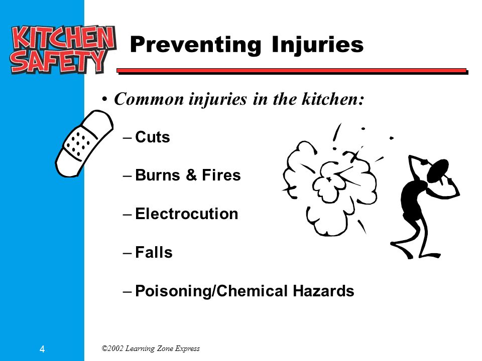 ©2002 Learning Zone Express 4 Preventing Injuries Common injuries in the kitchen: –Cuts –Burns & Fires –Electrocution –Falls –Poisoning/Chemical Hazards