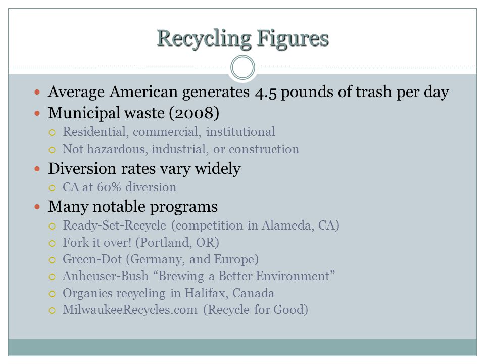 Recycling Figures Average American generates 4.5 pounds of trash per day Municipal waste (2008)  Residential, commercial, institutional  Not hazardo