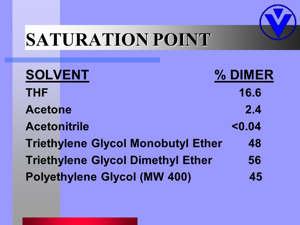 SATURATION POINT SOLVENT % DIMER THF 16.6 Acetone 2.4 Acetonitrile <0.04 Triethylene Glycol Monobutyl Ether 48 Triethylene Glycol Dimethyl Ether 56 Polyethylene Glycol (MW 400) 45