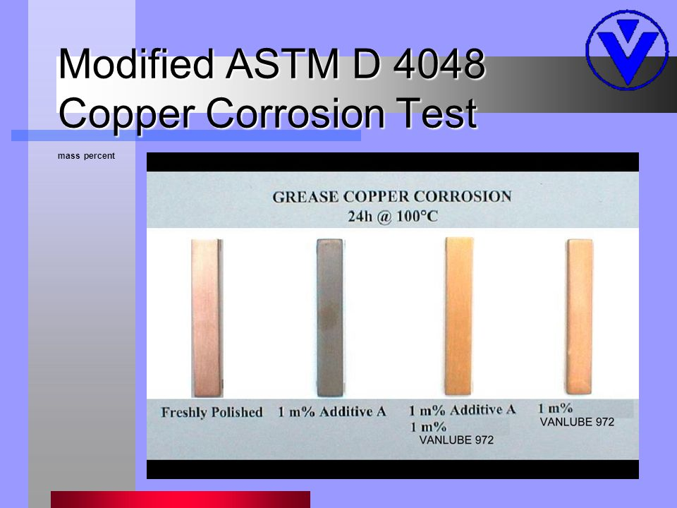 Modified ASTM D 4048 Copper Corrosion Test mass percent