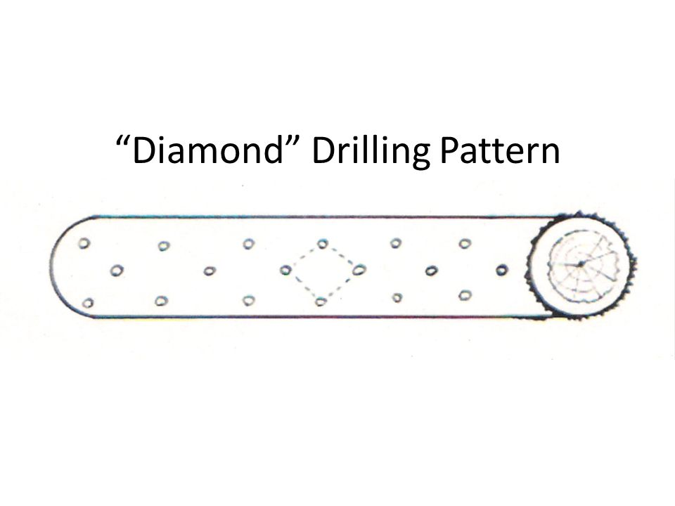 Diamond Drilling Pattern