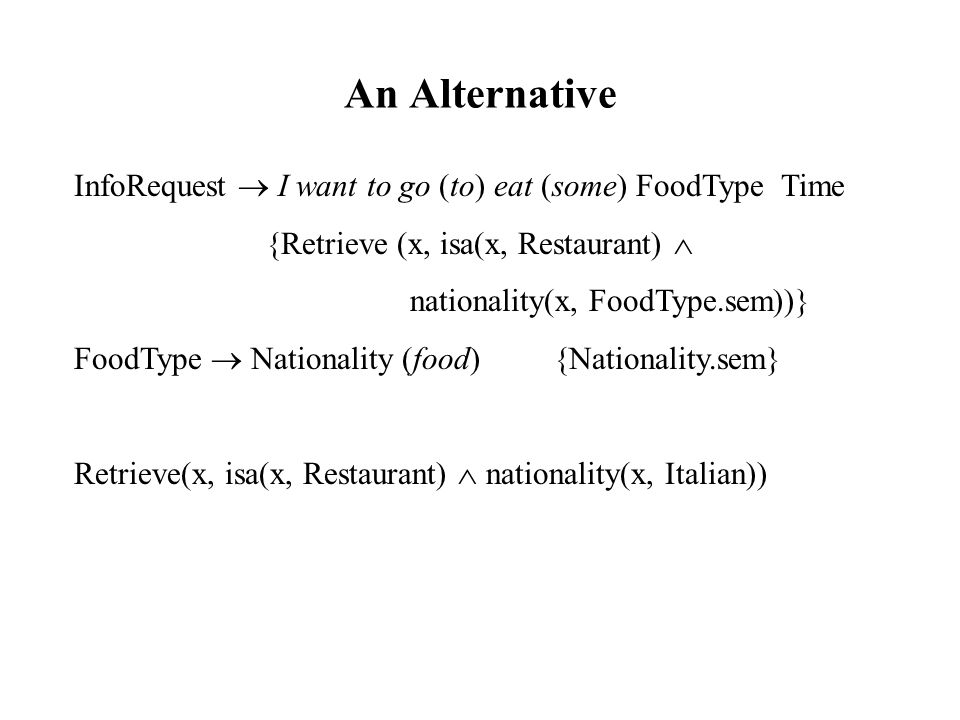 An Alternative InfoRequest  I want to go (to) eat (some) FoodType Time {Retrieve (x, isa(x, Restaurant)  nationality(x, FoodType.sem))} FoodType  Nationality (food){Nationality.sem} Retrieve(x, isa(x, Restaurant)  nationality(x, Italian))
