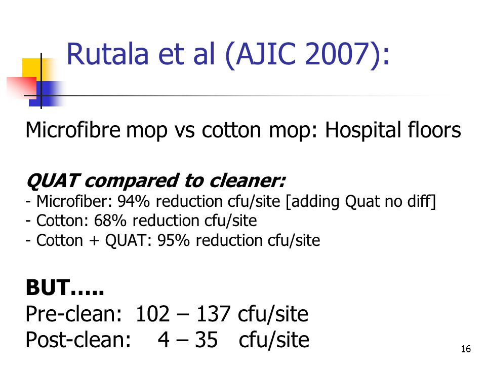 Rutala et al (AJIC 2007): Microfibre mop vs cotton mop: Hospital floors QUAT compared to cleaner: - Microfiber: 94% reduction cfu/site [adding Quat no diff] - Cotton: 68% reduction cfu/site - Cotton + QUAT: 95% reduction cfu/site BUT…..