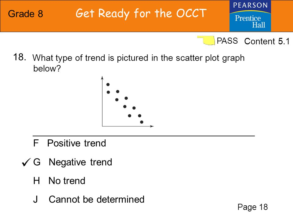 Grade 8 Get Ready for the OCCT PASS F Positive trend G Negative trend H No trend J Cannot be determined What type of trend is pictured in the scatter plot graph below.