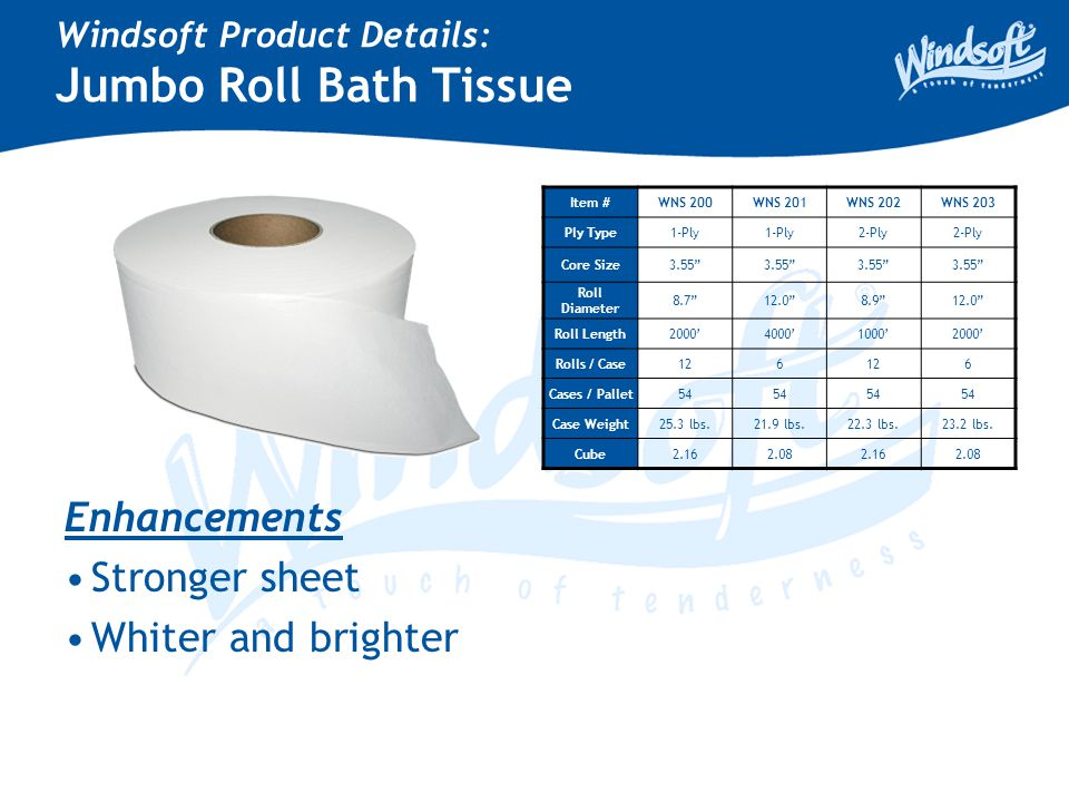 Windsoft Product Details: Single Roll Bath Tissue Item #WNS 2210WNS 2200WNS 2240 Ply Type1-Ply2-Ply2-Ply Premium Roll Diameter4.5 Sheet Length4.1 4.5 4.1 Sheets / Roll1000500 Rolls / Case96 Cases / Pallet25 Case Weight50.5 lbs.39.0 lbs.35.5 lbs.