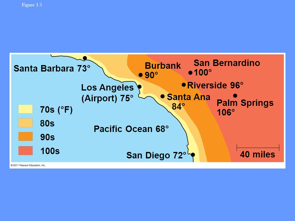 Figure 3.5 Santa Barbara 73° Los Angeles (Airport) 75° Pacific Ocean 68° Santa Ana 84° Burbank 90° San Bernardino 100° Palm Springs 106° Riverside 96°