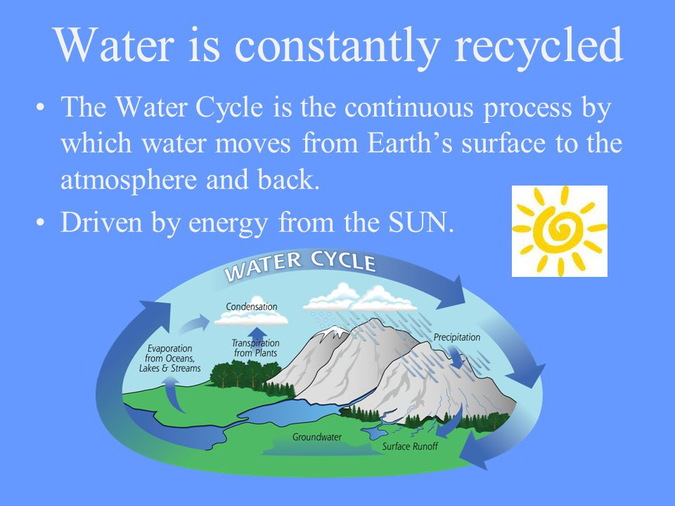 Water is constantly recycled The Water Cycle is the continuous process by which water moves from Earth's surface to the atmosphere and back. Driven by