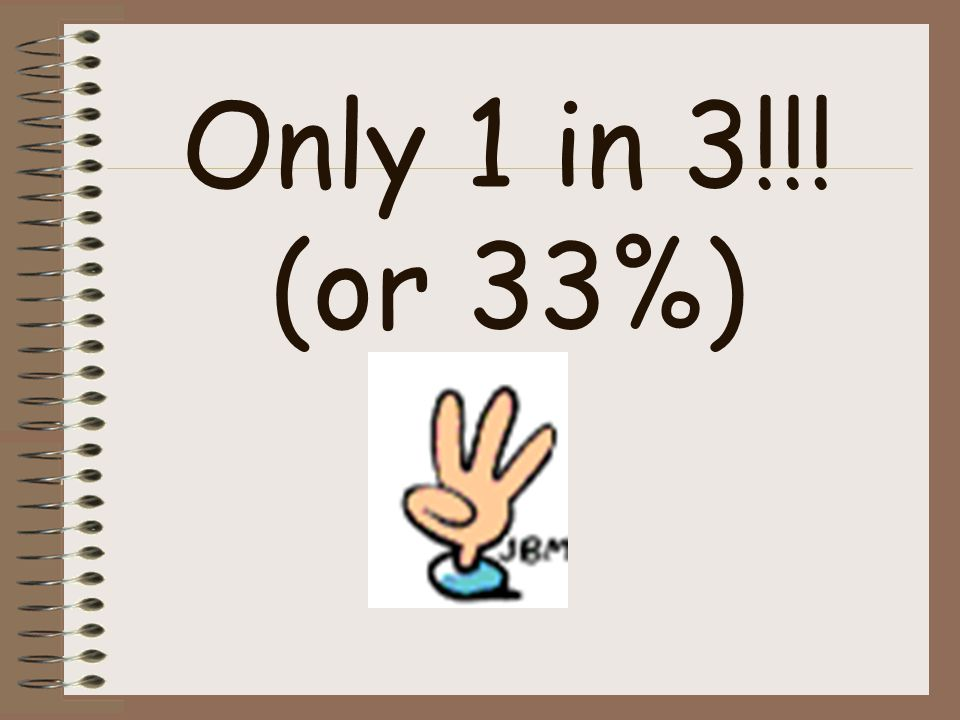 Only 1 in 3!!! (or 33%)