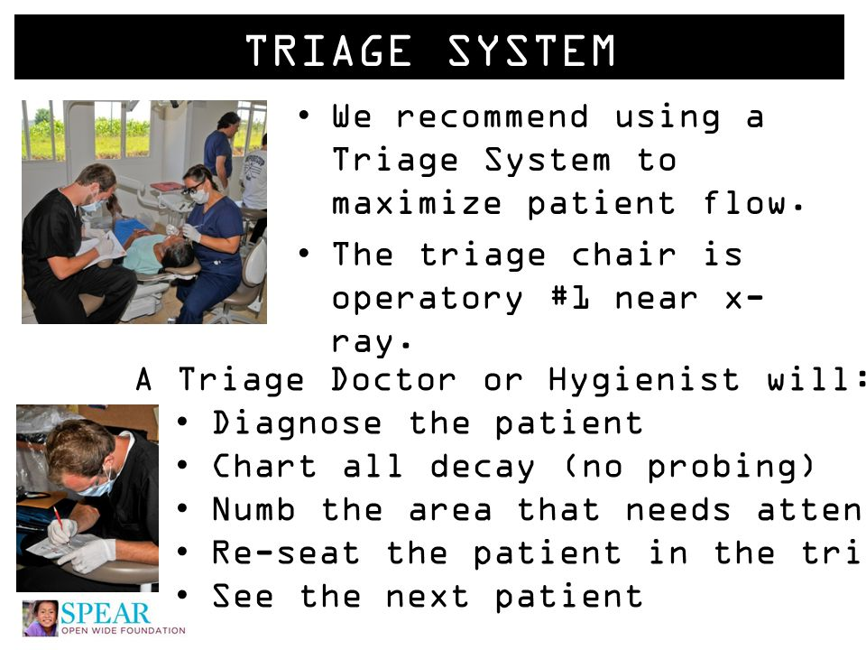 TRIAGE SYSTEM We recommend using a Triage System to maximize patient flow.