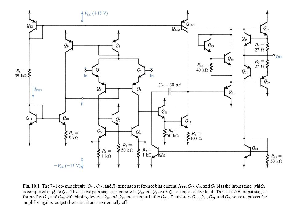 Fig. 10.1 The 741 op-amp circuit. Q 11, Q 12, and R 5 generate a reference bias current, I REF, Q 10, Q 9, and Q 8 bias the input stage, which is comp