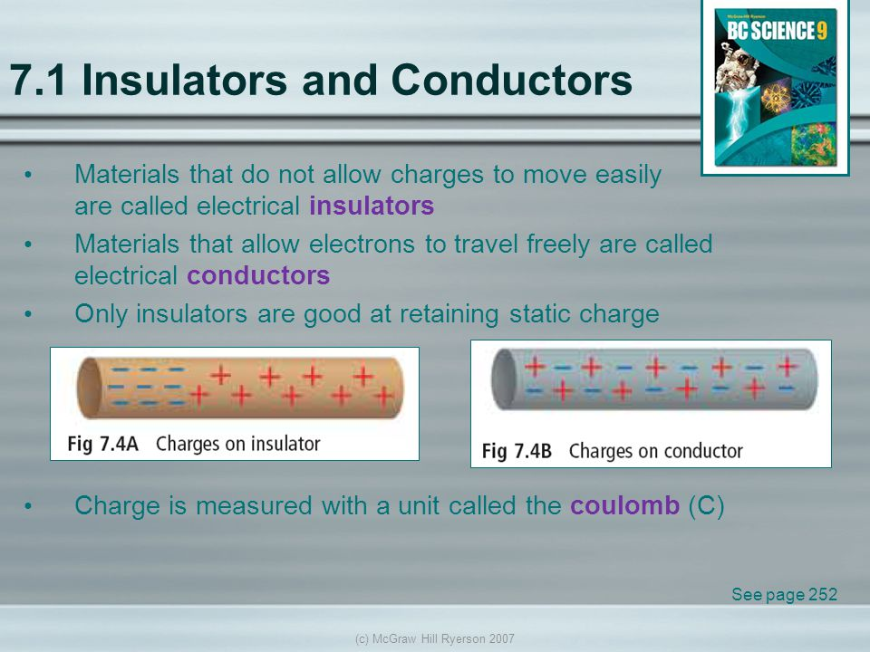 (c) McGraw Hill Ryerson 2007 7.1 Insulators and Conductors Materials that do not allow charges to move easily are called electrical insulators Materials that allow electrons to travel freely are called electrical conductors Only insulators are good at retaining static charge Charge is measured with a unit called the coulomb (C) See page 252