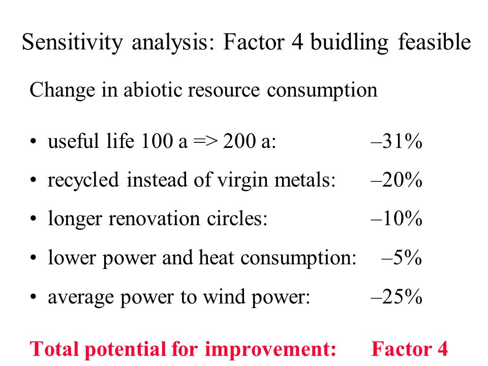 Change in abiotic resource consumption useful life 100 a => 200 a: –31% recycled instead of virgin metals: –20% longer renovation circles: –10% lower power and heat consumption: –5% average power to wind power: –25% Total potential for improvement:Factor 4 Sensitivity analysis: Factor 4 buidling feasible