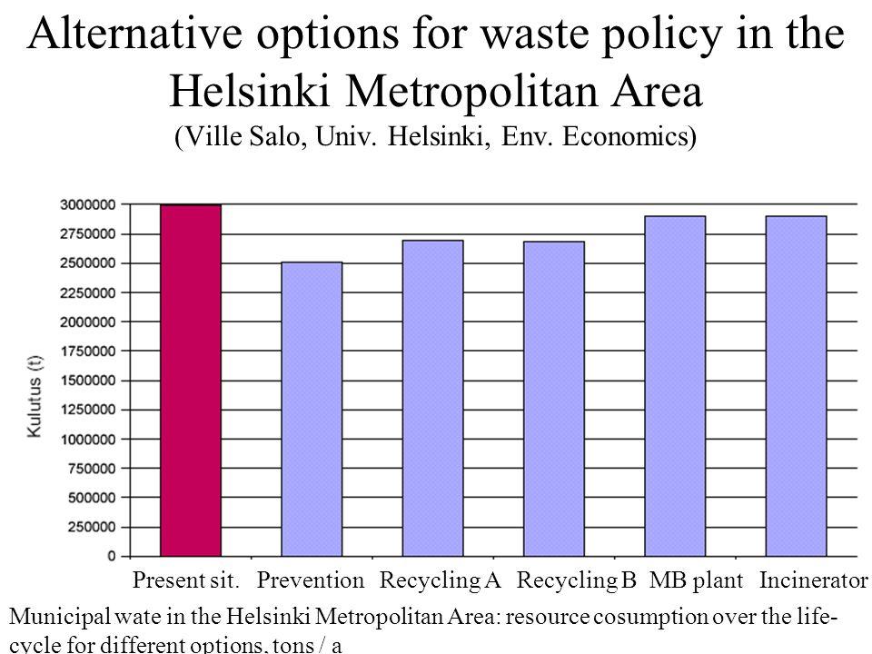 Alternative options for waste policy in the Helsinki Metropolitan Area (Ville Salo, Univ.