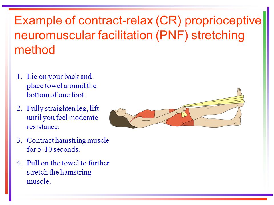 Example of contract-relax (CR) proprioceptive neuromuscular facilitation (PNF) stretching method 1.Lie on your back and place towel around the bottom