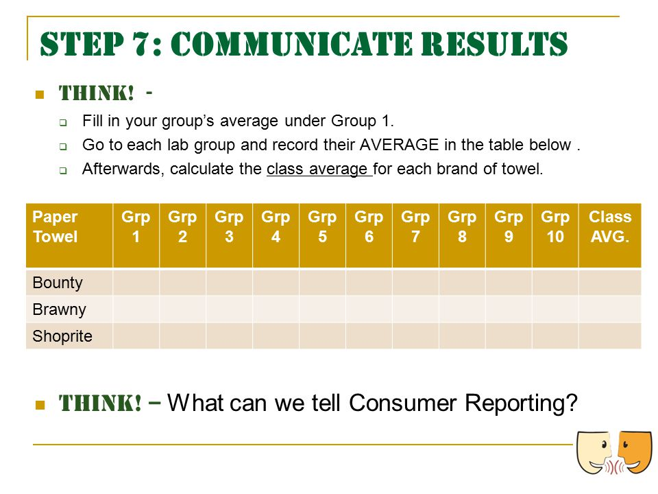 Step 7: Communicate Results THINK. -  Fill in your group's average under Group 1.