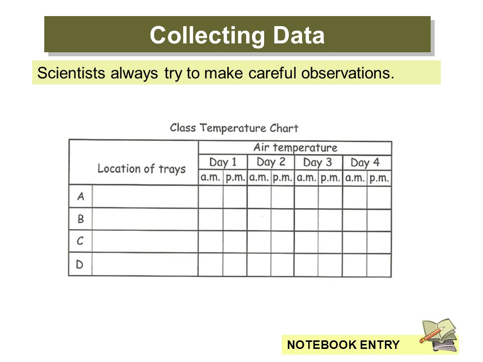 Collecting Data Scientists always try to make careful observations. NOTEBOOK ENTRY